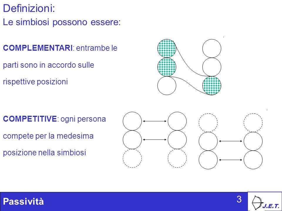 J.E.T. Passività 3 Le simbiosi possono essere: Definizioni: COMPLEMENTARI: entrambe le parti sono in accordo sulle rispettive posizioni COMPETITIVE: o