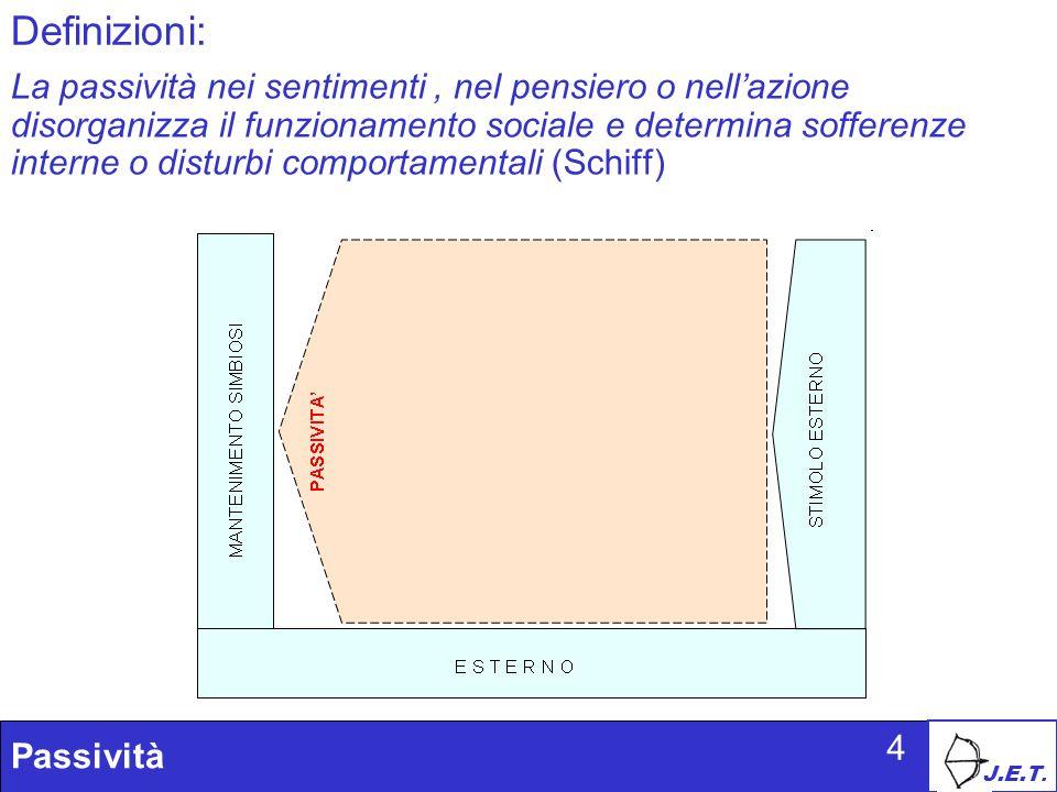 J.E.T. Passività 4 La passività nei sentimenti, nel pensiero o nellazione disorganizza il funzionamento sociale e determina sofferenze interne o distu