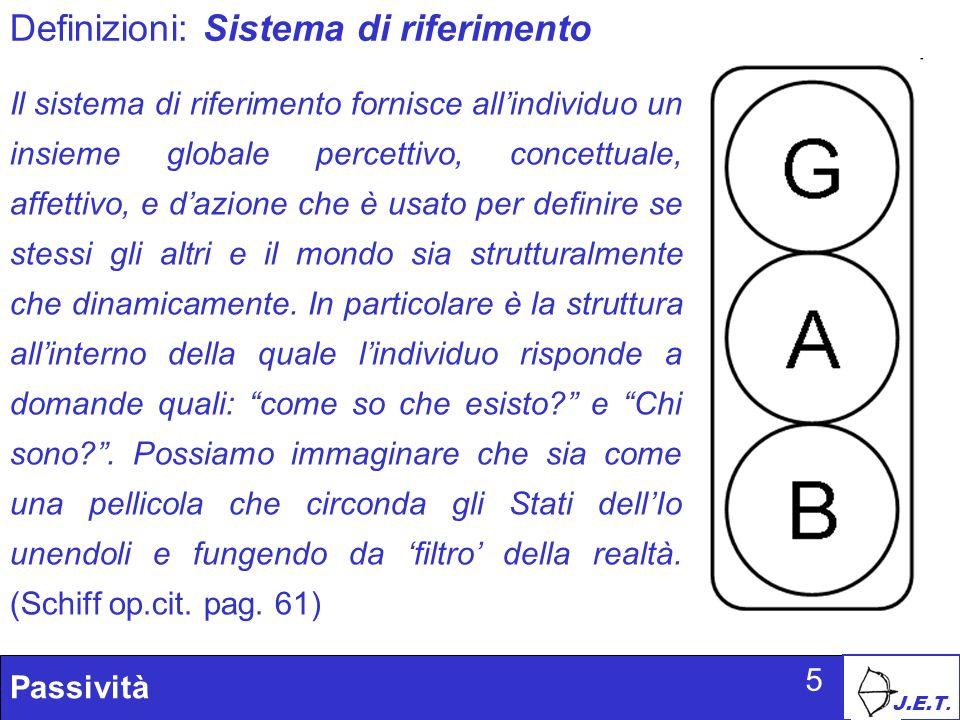 J.E.T. Passività 5 Il sistema di riferimento fornisce allindividuo un insieme globale percettivo, concettuale, affettivo, e dazione che è usato per de