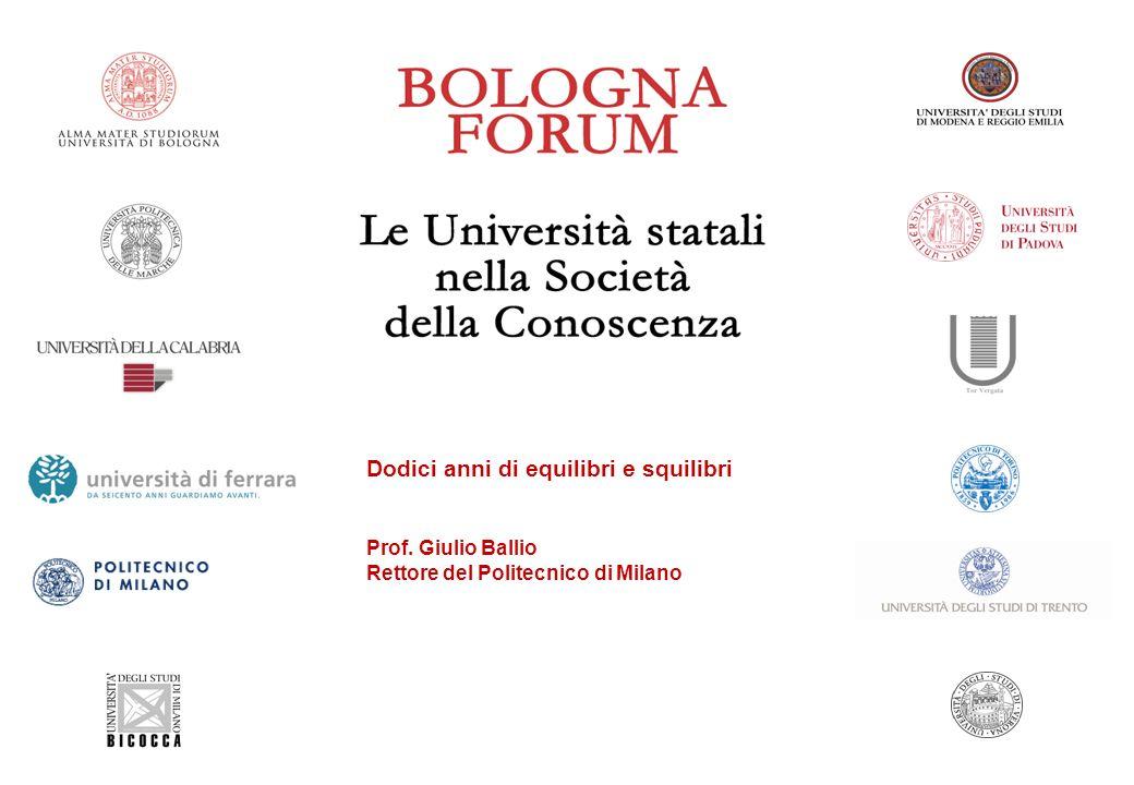 Prof. Ing. Giulio Ballio Rettore Dodici anni di equilibri e squilibri Prof.