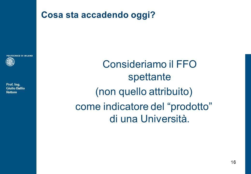 Prof. Ing. Giulio Ballio Rettore 16 Cosa sta accadendo oggi.