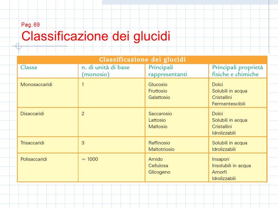 Pag. 70/1 I monosaccaridi