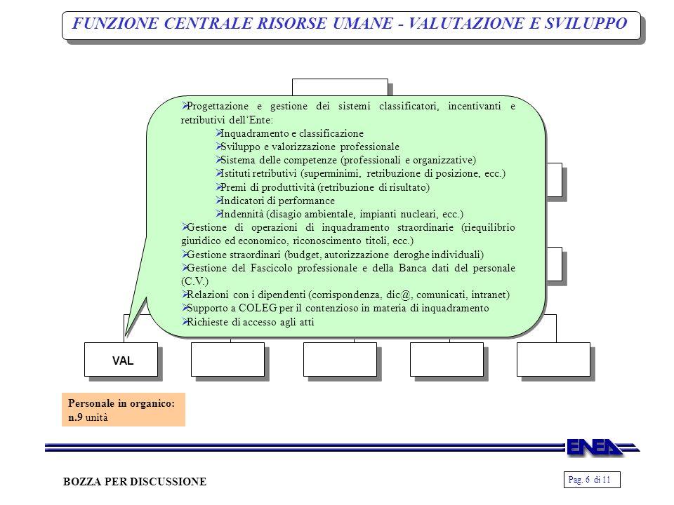 Pag. 6 di 11 BOZZA PER DISCUSSIONE VAL FUNZIONE CENTRALE RISORSE UMANE - VALUTAZIONE E SVILUPPO Progettazione e gestione dei sistemi classificatori, i
