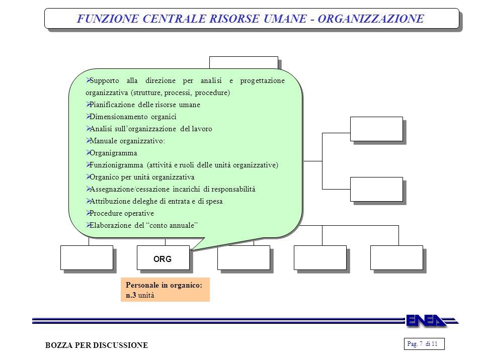 Pag. 7 di 11 BOZZA PER DISCUSSIONE ORG FUNZIONE CENTRALE RISORSE UMANE - ORGANIZZAZIONE Supporto alla direzione per analisi e progettazione organizzat