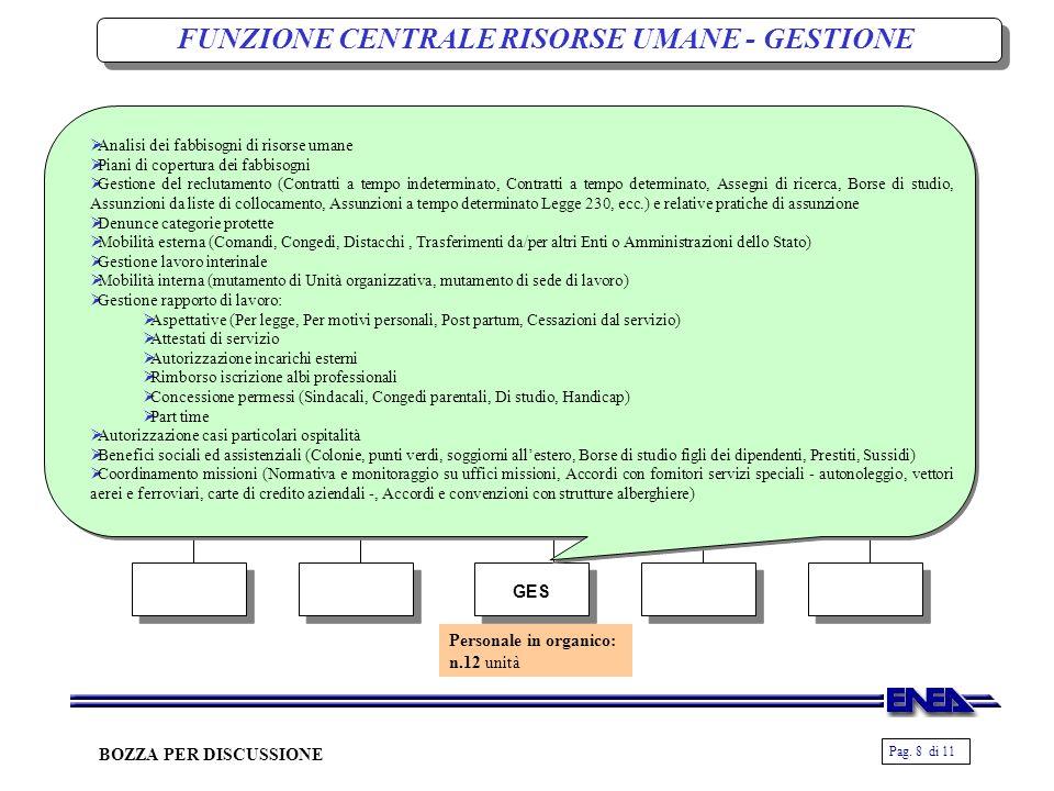 Pag. 8 di 11 BOZZA PER DISCUSSIONE GES FUNZIONE CENTRALE RISORSE UMANE - GESTIONE Analisi dei fabbisogni di risorse umane Piani di copertura dei fabbi