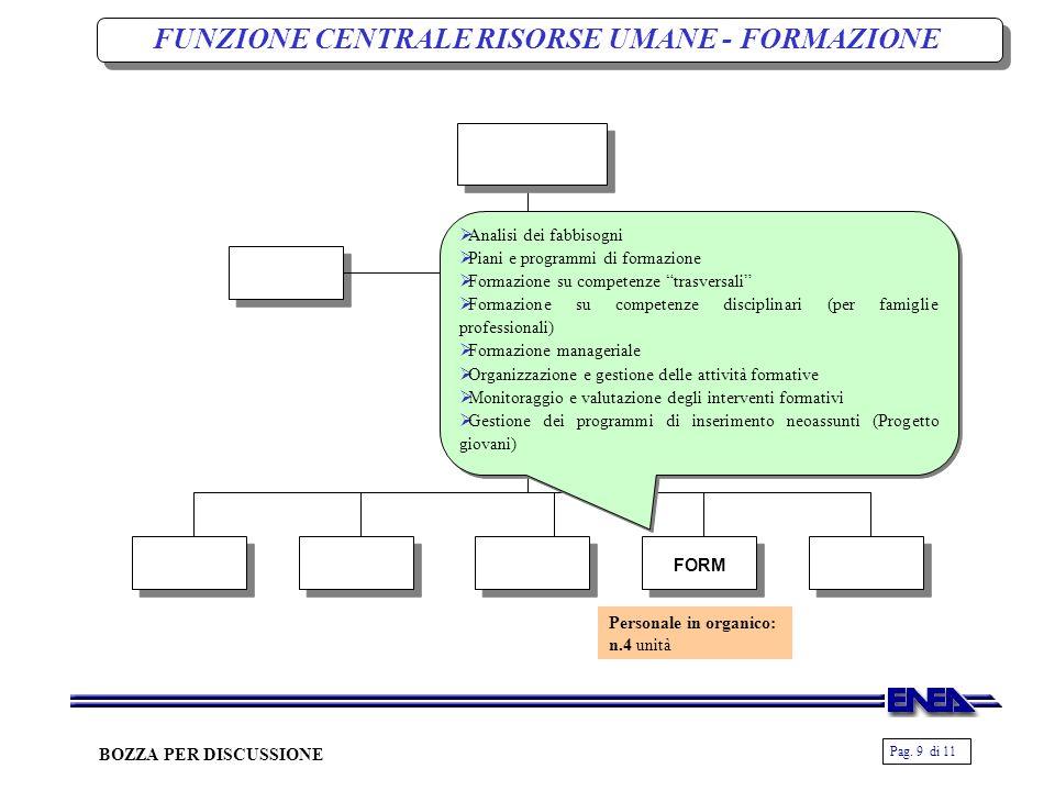 Pag. 9 di 11 BOZZA PER DISCUSSIONE FORM FUNZIONE CENTRALE RISORSE UMANE - FORMAZIONE Analisi dei fabbisogni Piani e programmi di formazione Formazione