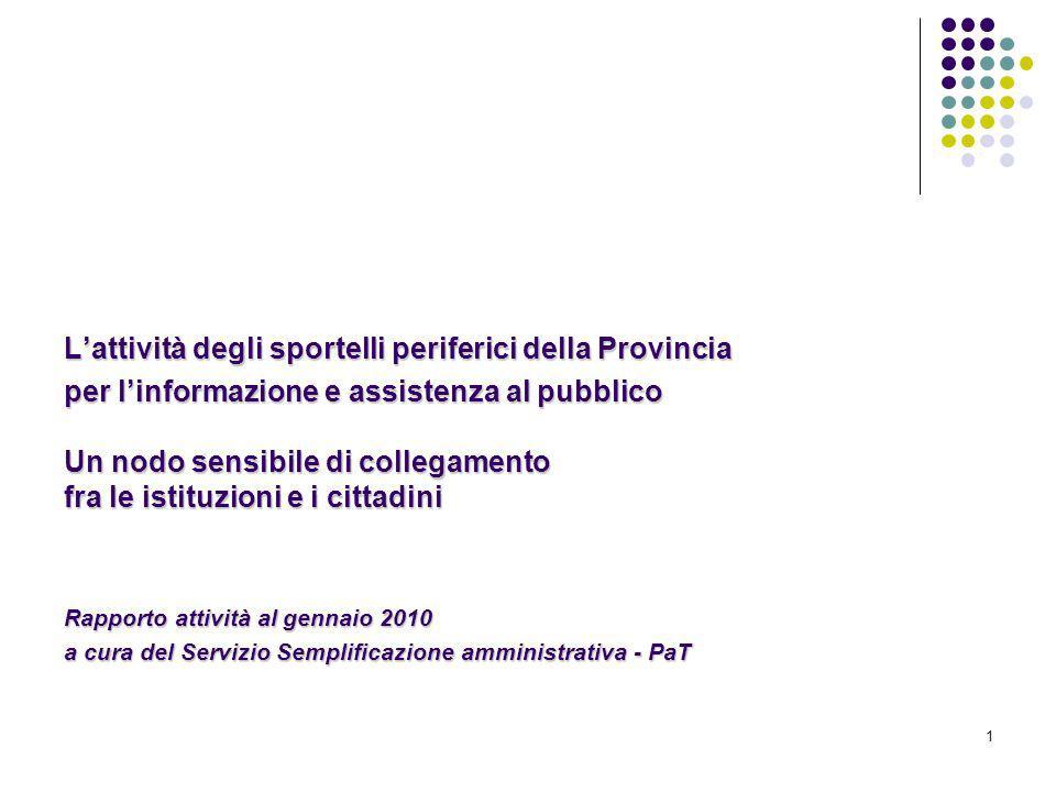 1 Lattività degli sportelli periferici della Provincia per linformazione e assistenza al pubblico Un nodo sensibile di collegamento fra le istituzioni