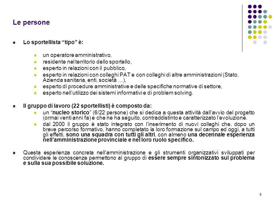 5 Cosa fanno Ai sensi dellart.34 della L.P. sullattività amministrativa (L.P.