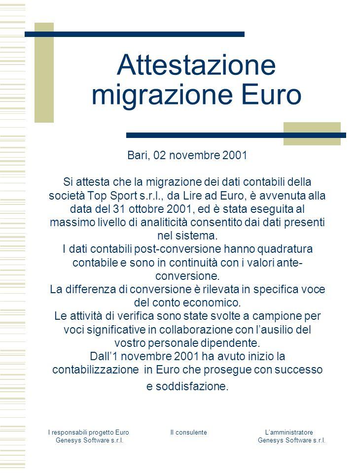 Attestazione migrazione Euro Bari, 02 novembre 2001 Si attesta che la migrazione dei dati contabili della società Top Sport s.r.l., da Lire ad Euro, è avvenuta alla data del 31 ottobre 2001, ed è stata eseguita al massimo livello di analiticità consentito dai dati presenti nel sistema.
