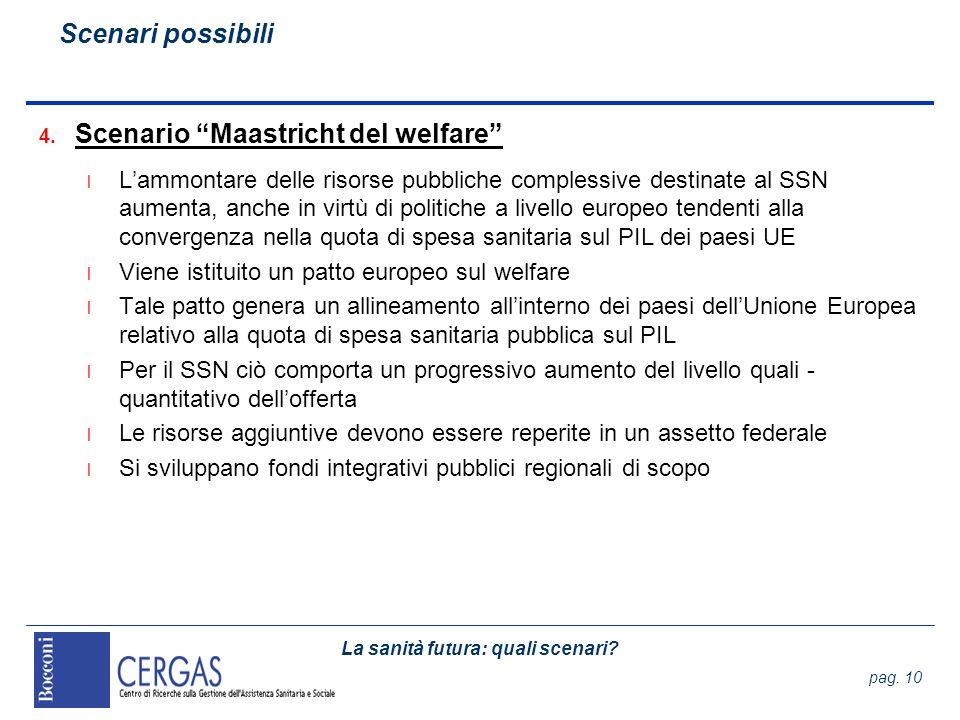 La sanità futura: quali scenari? pag. 10 4. Scenario Maastricht del welfare l Lammontare delle risorse pubbliche complessive destinate al SSN aumenta,