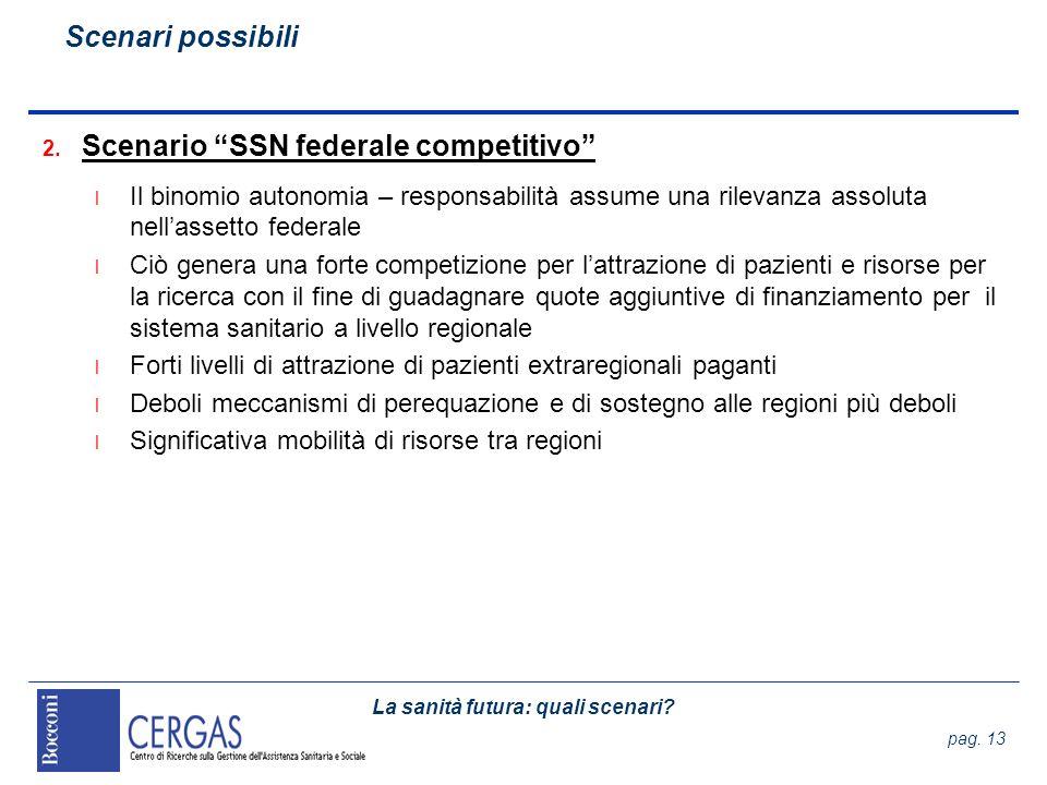 La sanità futura: quali scenari? pag. 13 2. Scenario SSN federale competitivo l Il binomio autonomia – responsabilità assume una rilevanza assoluta ne