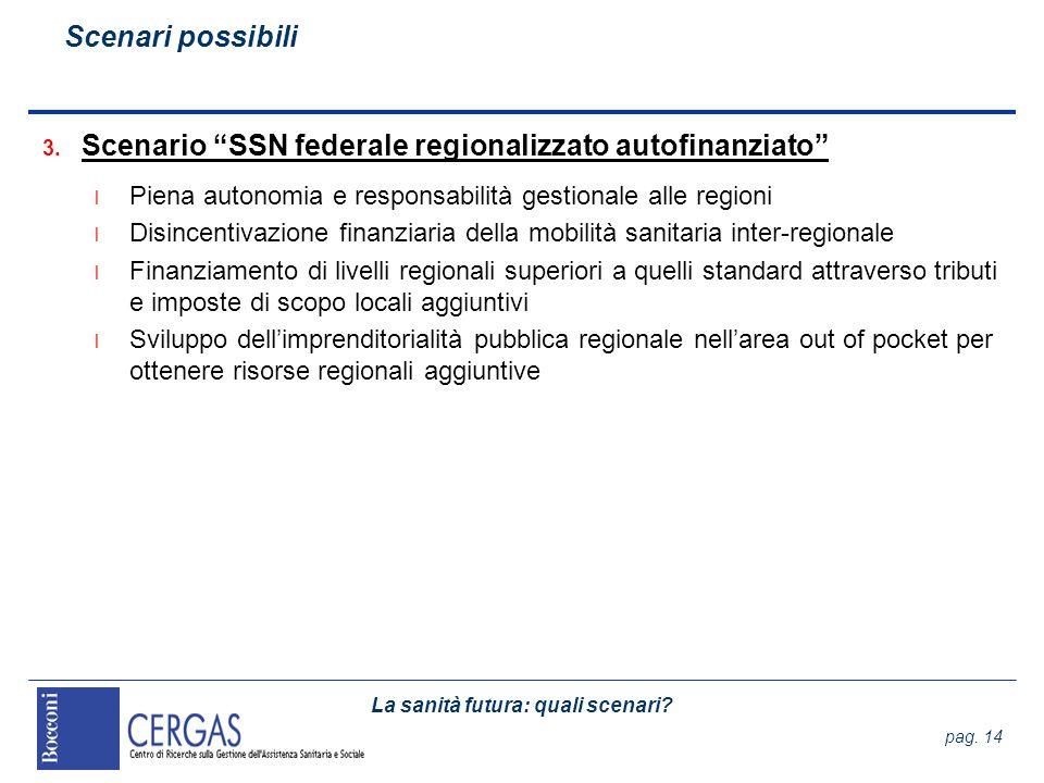 La sanità futura: quali scenari? pag. 14 3. Scenario SSN federale regionalizzato autofinanziato l Piena autonomia e responsabilità gestionale alle reg