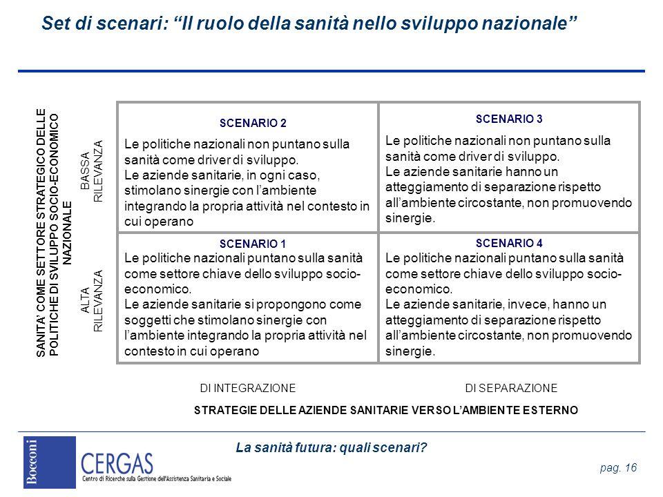 La sanità futura: quali scenari? pag. 16 Set di scenari: Il ruolo della sanità nello sviluppo nazionale ALTA RILEVANZA STRATEGIE DELLE AZIENDE SANITAR