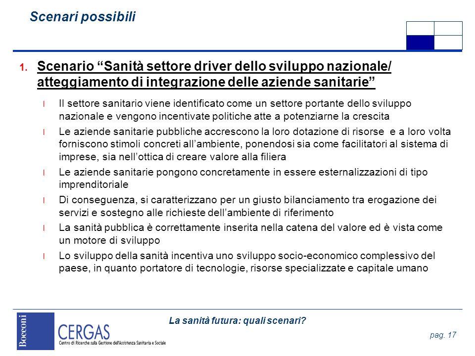 La sanità futura: quali scenari? pag. 17 1. Scenario Sanità settore driver dello sviluppo nazionale/ atteggiamento di integrazione delle aziende sanit
