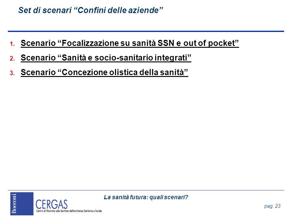 La sanità futura: quali scenari? pag. 23 Set di scenari Confini delle aziende 1. Scenario Focalizzazione su sanità SSN e out of pocket 2. Scenario San