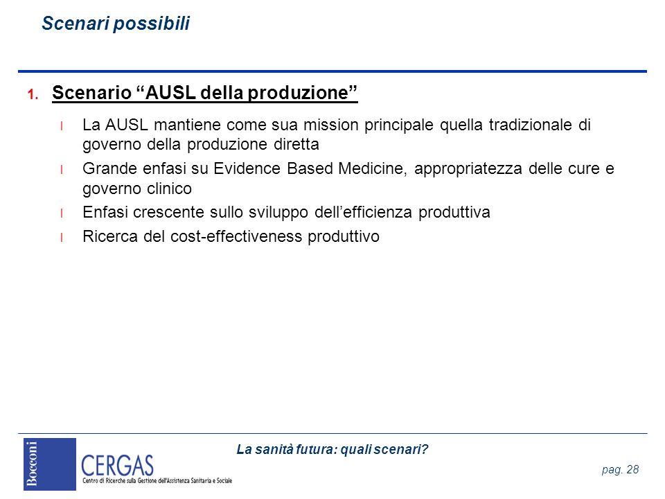 La sanità futura: quali scenari? pag. 28 1. Scenario AUSL della produzione l La AUSL mantiene come sua mission principale quella tradizionale di gover