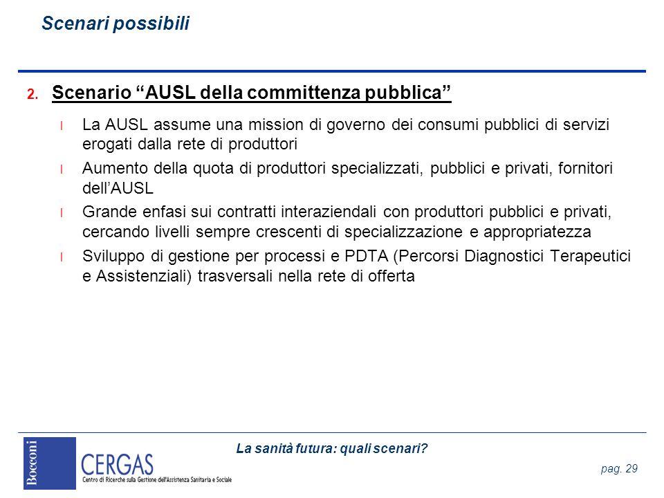 La sanità futura: quali scenari? pag. 29 2. Scenario AUSL della committenza pubblica l La AUSL assume una mission di governo dei consumi pubblici di s