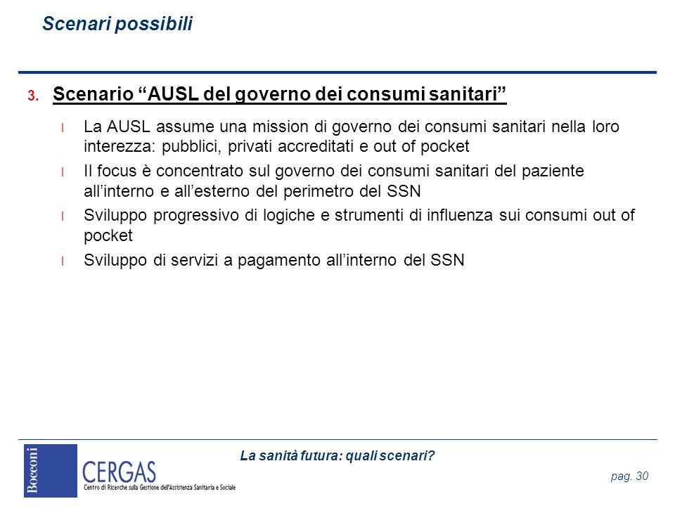 La sanità futura: quali scenari? pag. 30 3. Scenario AUSL del governo dei consumi sanitari l La AUSL assume una mission di governo dei consumi sanitar