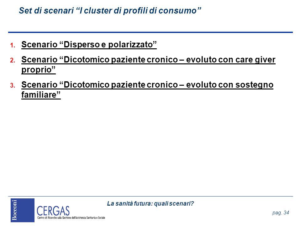 La sanità futura: quali scenari? pag. 34 Set di scenari I cluster di profili di consumo 1. Scenario Disperso e polarizzato 2. Scenario Dicotomico pazi