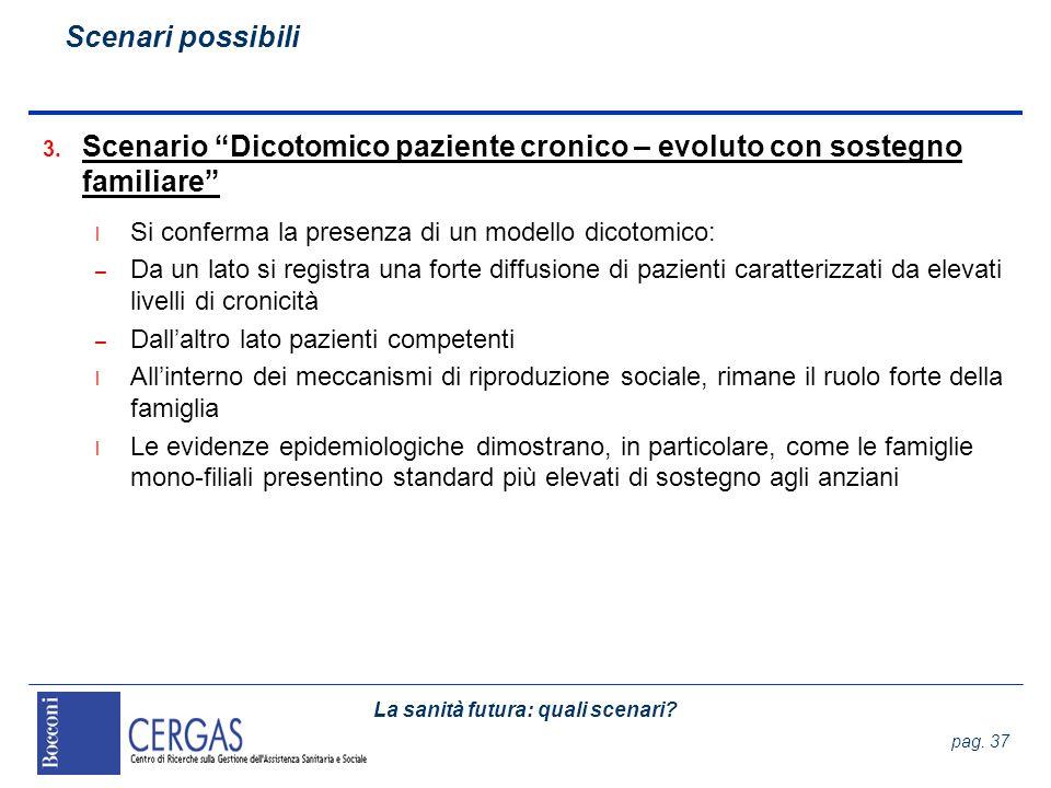 La sanità futura: quali scenari? pag. 37 3. Scenario Dicotomico paziente cronico – evoluto con sostegno familiare l Si conferma la presenza di un mode