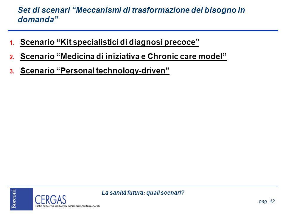 La sanità futura: quali scenari? pag. 42 Set di scenari Meccanismi di trasformazione del bisogno in domanda 1. Scenario Kit specialistici di diagnosi
