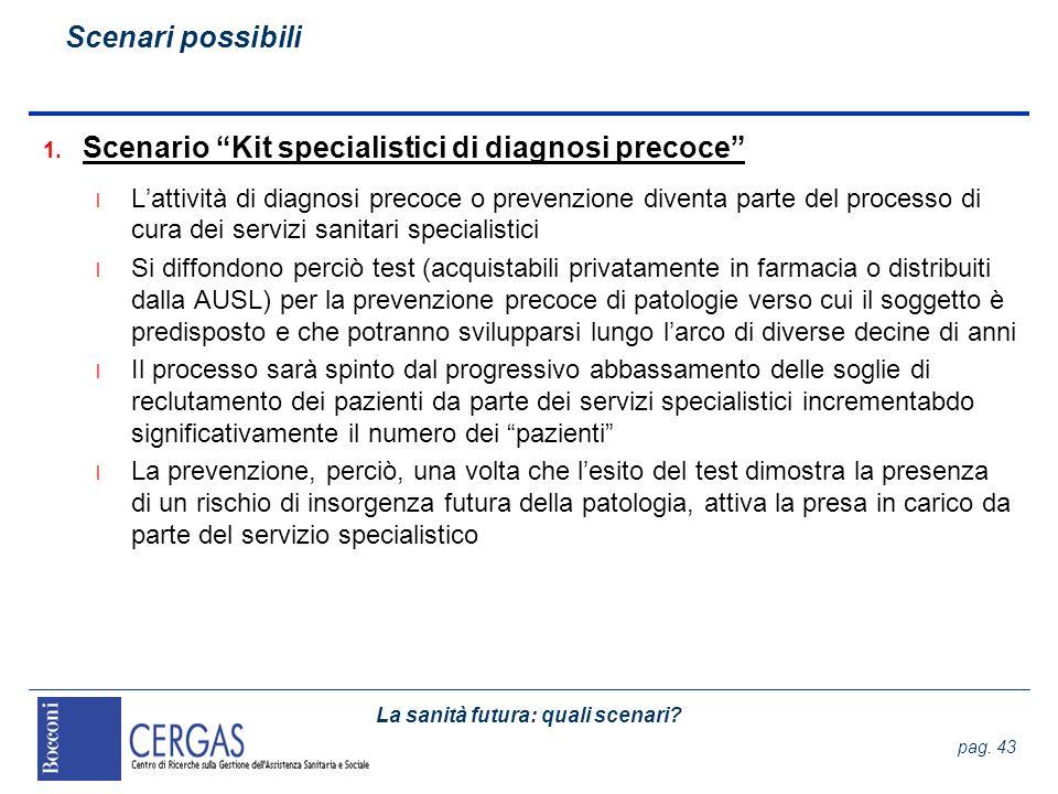 La sanità futura: quali scenari? pag. 43 1. Scenario Kit specialistici di diagnosi precoce l Lattività di diagnosi precoce o prevenzione diventa parte