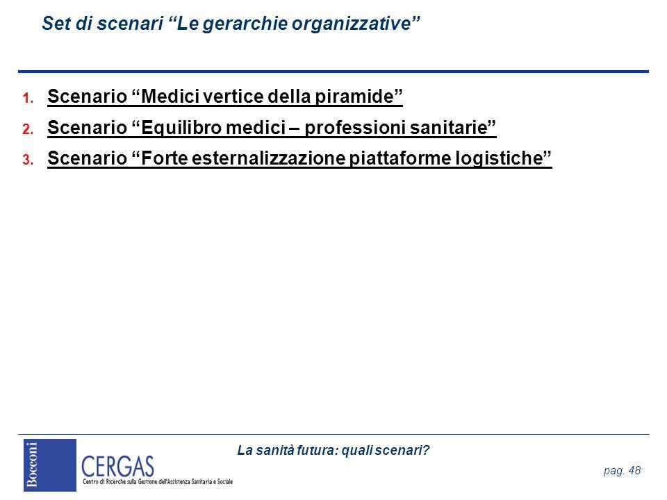 La sanità futura: quali scenari? pag. 48 Set di scenari Le gerarchie organizzative 1. Scenario Medici vertice della piramide 2. Scenario Equilibro med