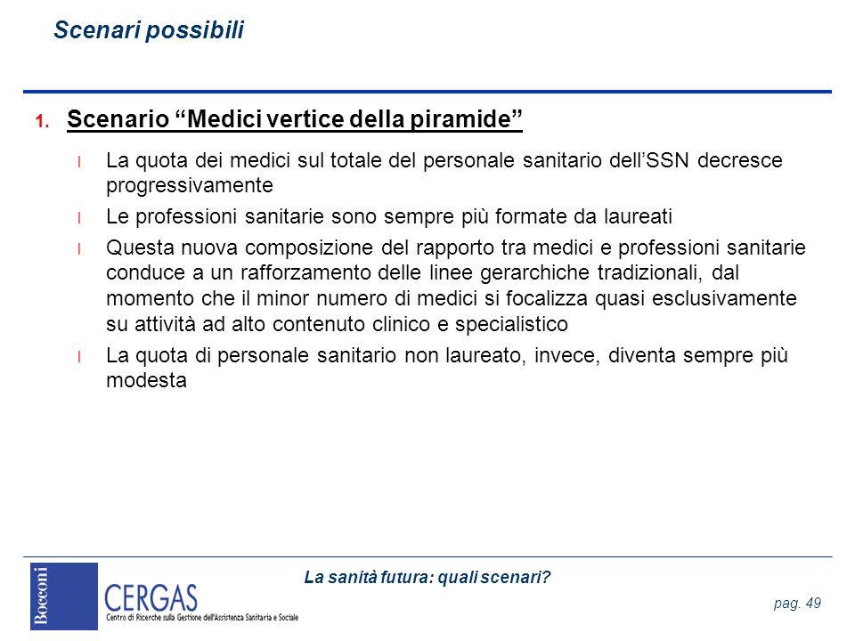 La sanità futura: quali scenari? pag. 49 1. Scenario Medici vertice della piramide l La quota dei medici sul totale del personale sanitario dellSSN de