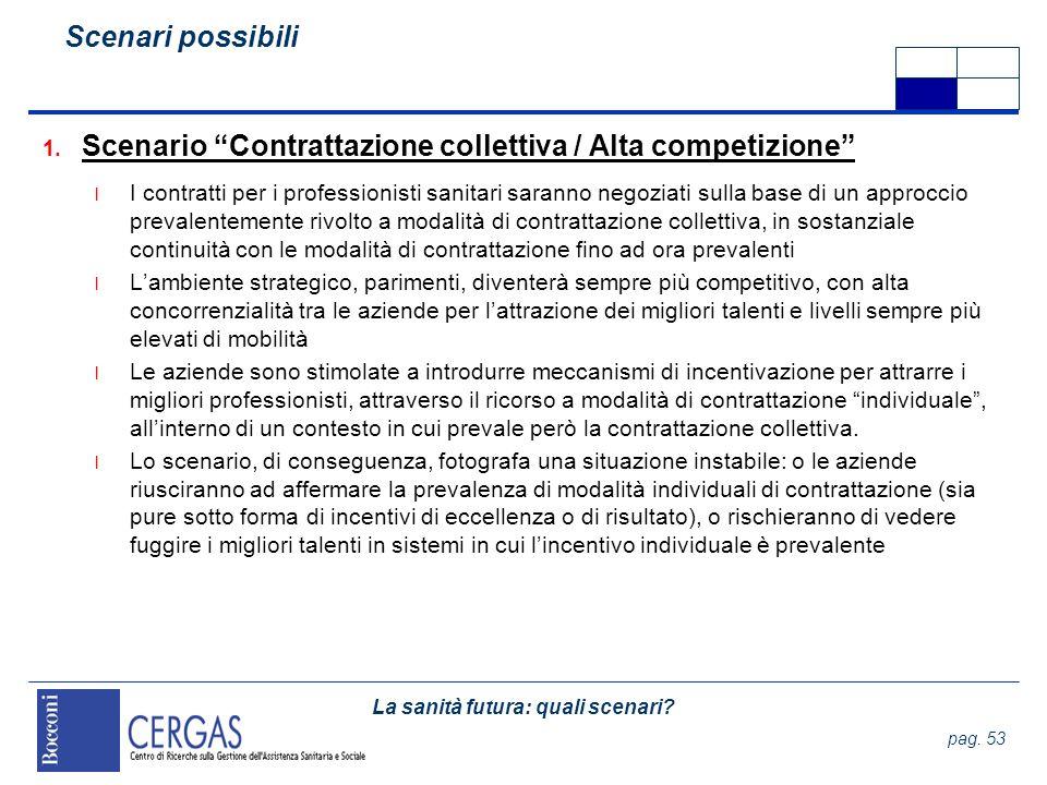 La sanità futura: quali scenari? pag. 53 1. Scenario Contrattazione collettiva / Alta competizione l I contratti per i professionisti sanitari saranno