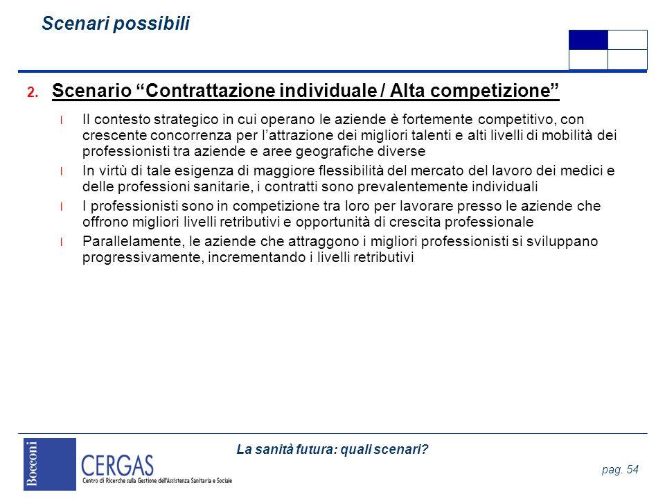La sanità futura: quali scenari? pag. 54 2. Scenario Contrattazione individuale / Alta competizione l Il contesto strategico in cui operano le aziende
