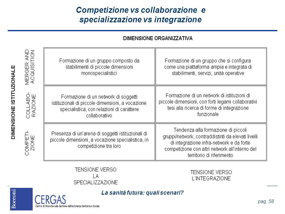 La sanità futura: quali scenari? pag. 58 Competizione vs collaborazione e specializzazione vs integrazione