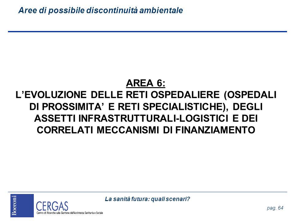 La sanità futura: quali scenari? pag. 64 AREA 6: LEVOLUZIONE DELLE RETI OSPEDALIERE (OSPEDALI DI PROSSIMITA E RETI SPECIALISTICHE), DEGLI ASSETTI INFR
