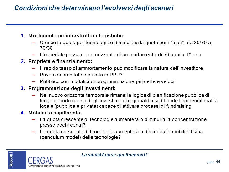 La sanità futura: quali scenari? pag. 65 Condizioni che determinano levolversi degli scenari 1.Mix tecnologie-infrastrutture logistiche: –Cresce la qu