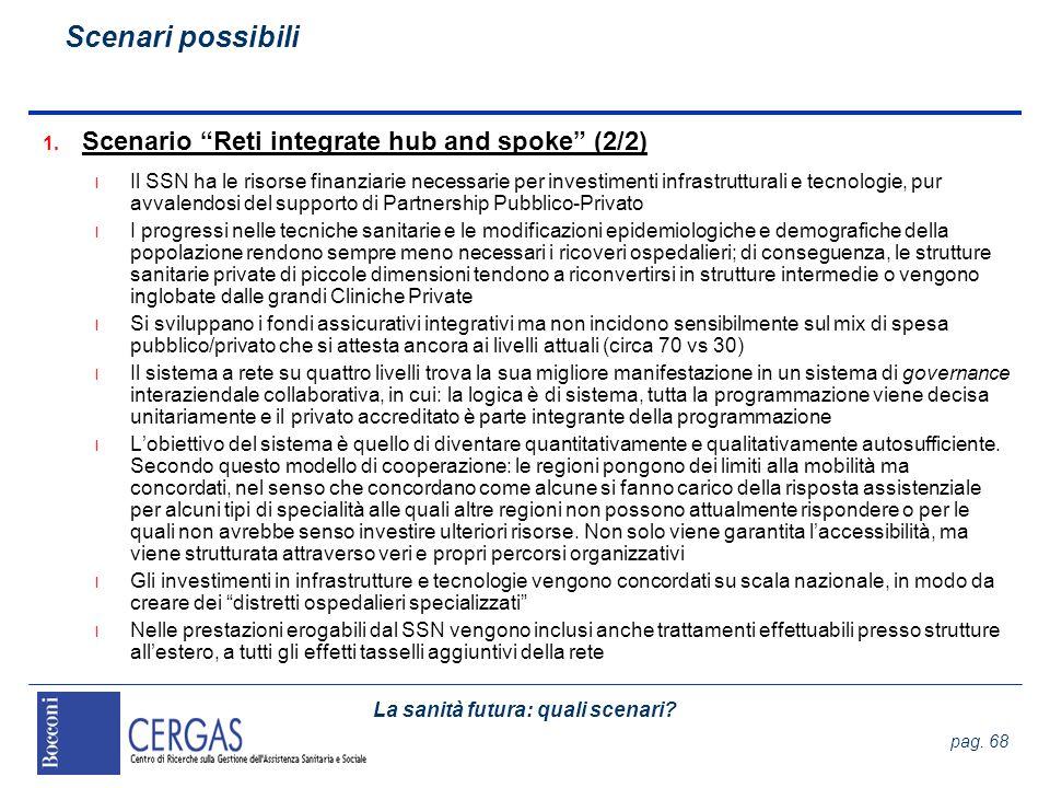 La sanità futura: quali scenari? pag. 68 1. Scenario Reti integrate hub and spoke (2/2) l Il SSN ha le risorse finanziarie necessarie per investimenti