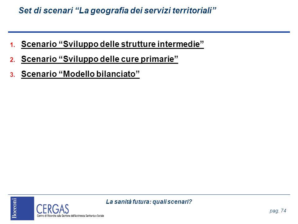 La sanità futura: quali scenari? pag. 74 Set di scenari La geografia dei servizi territoriali 1. Scenario Sviluppo delle strutture intermedie 2. Scena