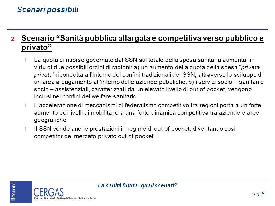 La sanità futura: quali scenari? pag. 8 2. Scenario Sanità pubblica allargata e competitiva verso pubblico e privato l La quota di risorse governate d