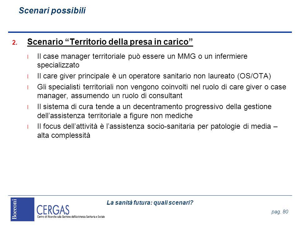 La sanità futura: quali scenari? pag. 80 2. Scenario Territorio della presa in carico l Il case manager territoriale può essere un MMG o un infermiere
