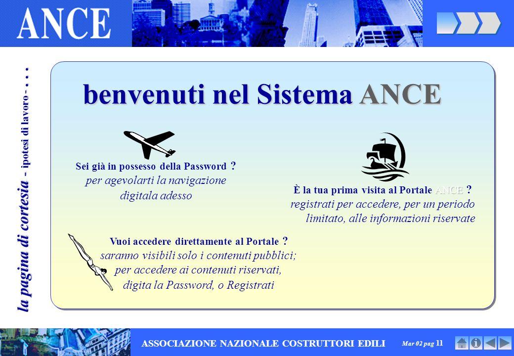 Mar 02 pag 11 ASSOCIAZIONE NAZIONALE COSTRUTTORI EDILI Sei già in possesso della Password .