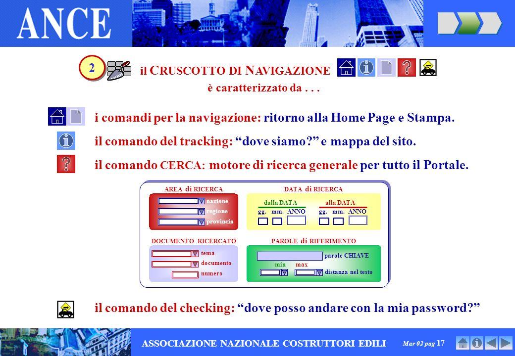 Mar 02 pag 17 ASSOCIAZIONE NAZIONALE COSTRUTTORI EDILI il C RUSCOTTO DI N AVIGAZIONE i comandi per la navigazione: ritorno alla Home Page e Stampa.