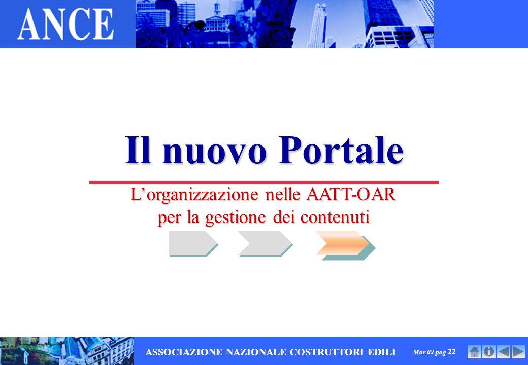Mar 02 pag 22 ASSOCIAZIONE NAZIONALE COSTRUTTORI EDILI Il nuovo Portale Lorganizzazione nelle AATT-OAR per la gestione dei contenuti