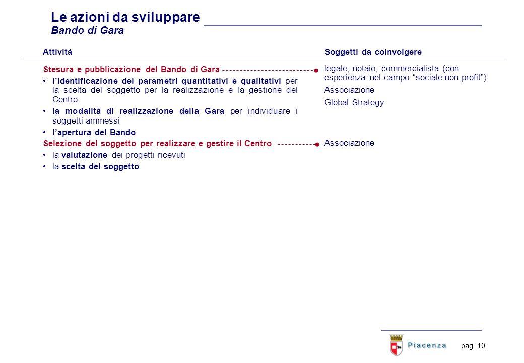 pag. 10 Le azioni da sviluppare Bando di Gara Stesura e pubblicazione del Bando di Gara lidentificazione dei parametri quantitativi e qualitativi per