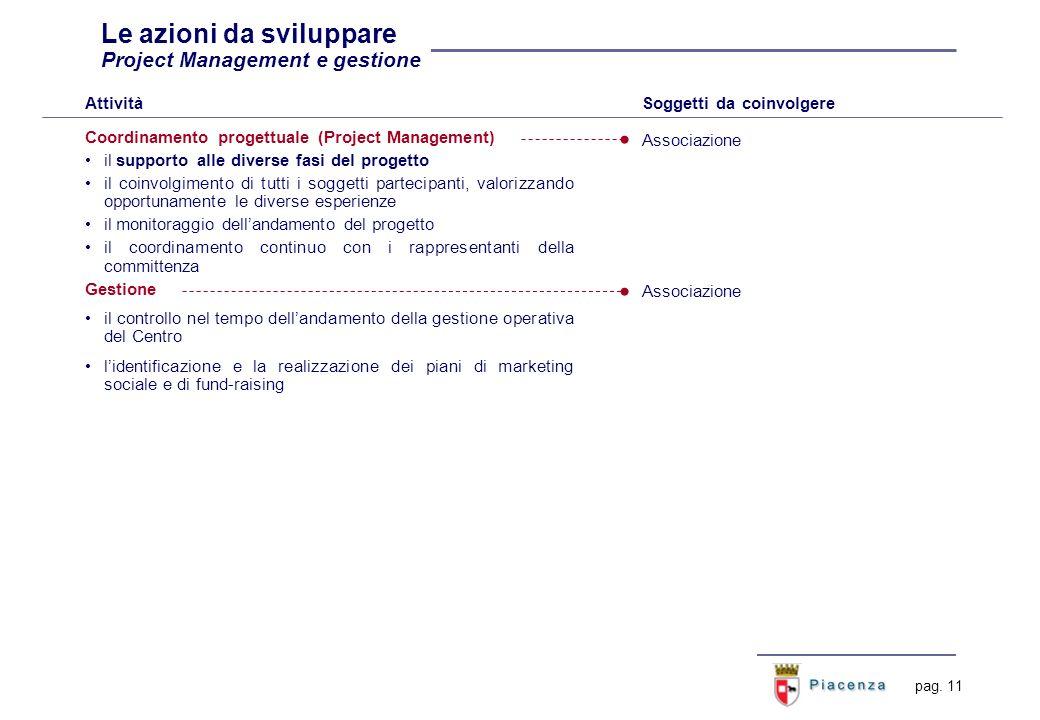pag. 11 Le azioni da sviluppare Project Management e gestione Coordinamento progettuale (Project Management) il supporto alle diverse fasi del progett
