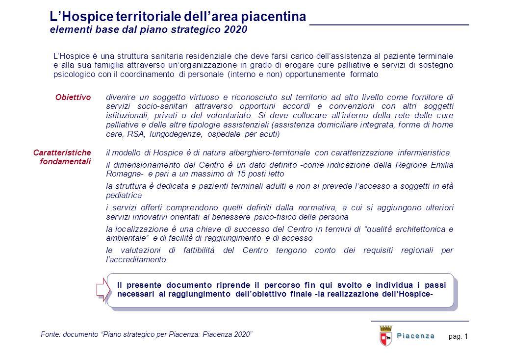 pag. 1 LHospice territoriale dellarea piacentina elementi base dal piano strategico 2020 Fonte: documento Piano strategico per Piacenza: Piacenza 2020