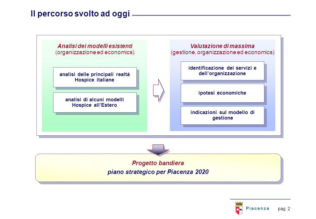 pag. 2 Il percorso svolto ad oggi identificazione dei servizi e dellorganizzazione ipotesi economiche indicazioni sul modello di gestione analisi di a