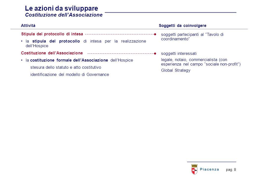 pag. 8 Le azioni da sviluppare Costituzione dellAssociazione Stipula del protocollo di intesa la stipula del protocollo di intesa per la realizzazione