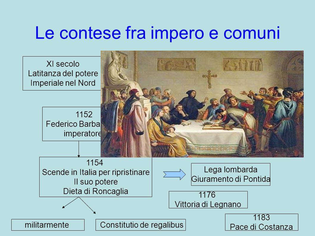 Le contese fra impero e comuni XI secolo Latitanza del potere Imperiale nel Nord I comuni si arrogano Le regalie 1152 Federico Barbarossa imperatore 1
