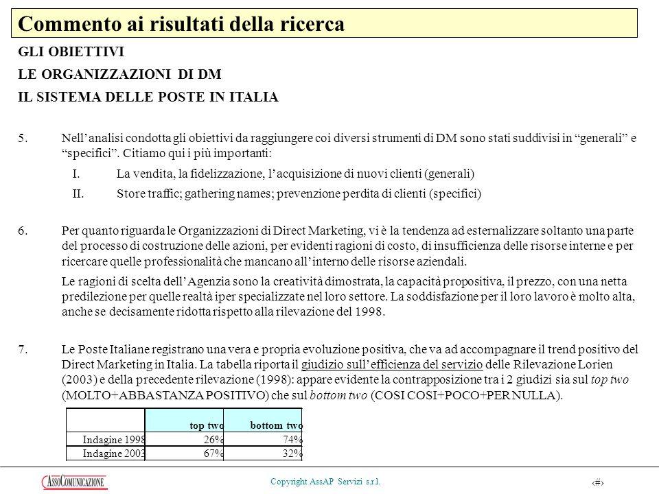 10 Copyright AssAP Servizi s.r.l.