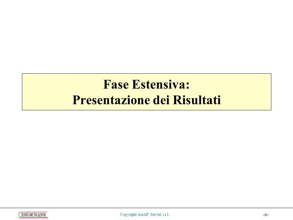 11 Copyright AssAP Servizi s.r.l. Fase Estensiva: Presentazione dei Risultati