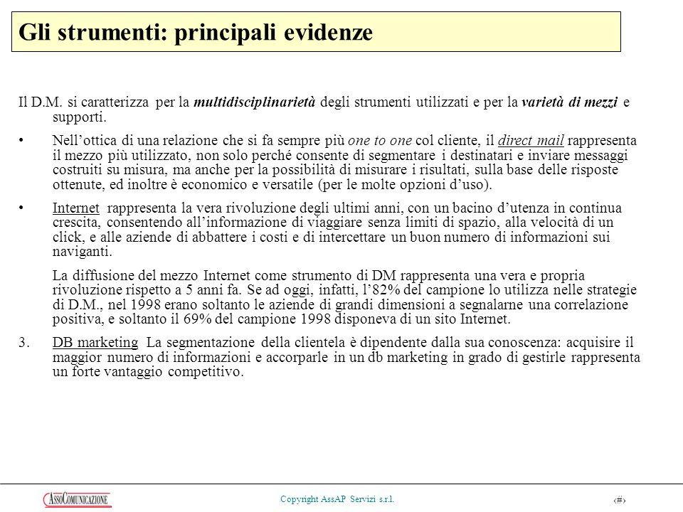 33 Copyright AssAP Servizi s.r.l. Gli strumenti: principali evidenze Il D.M.