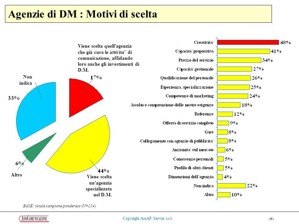 39 Copyright AssAP Servizi s.r.l.